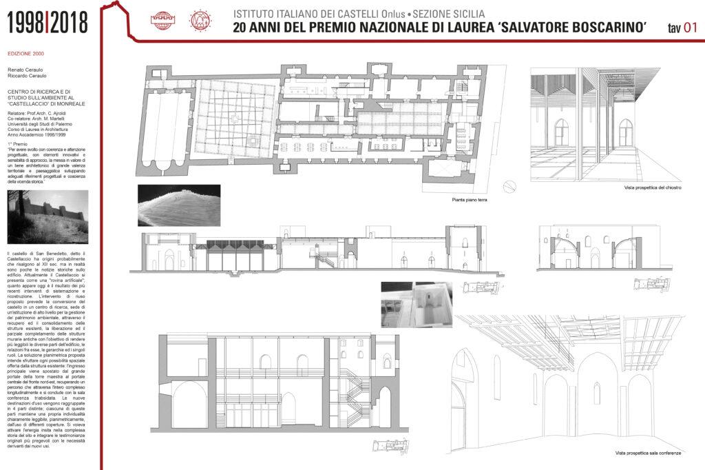 edizione-2000-castellaccio-monreale-ceraulo-tav-1