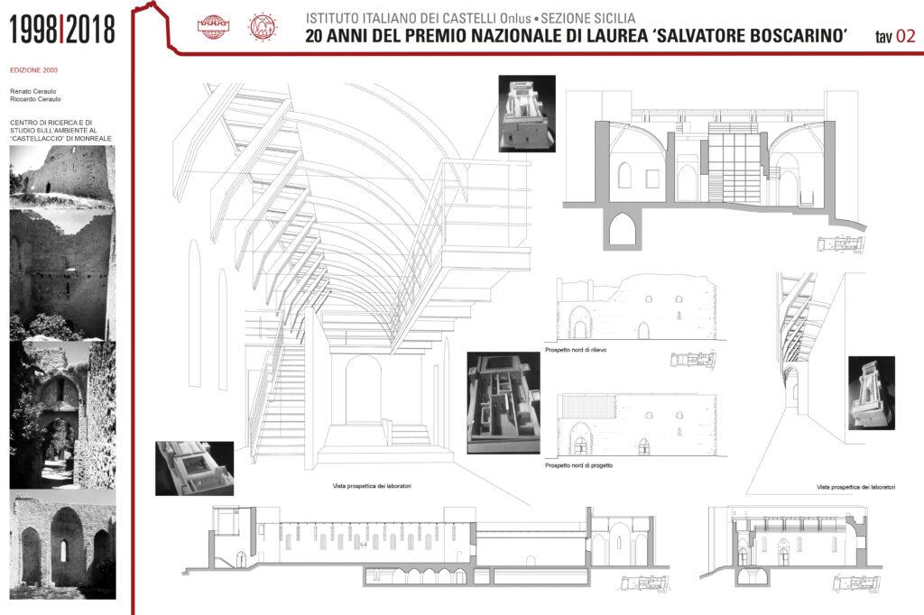 edizione-2000-castellaccio-monreale-ceraulo-tav-2
