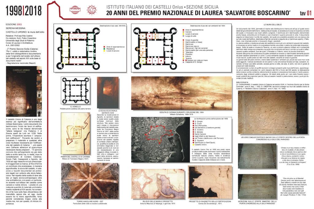 edizione-2003-ursino-serena-messina-tav-1
