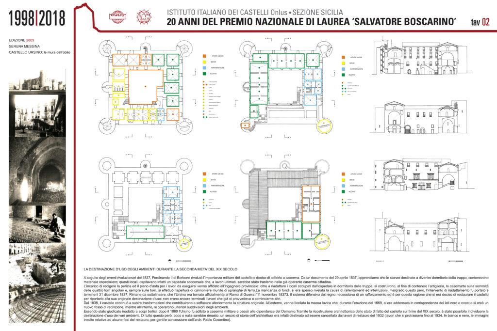 edizione-2003-ursino-serena-messina-tav-2